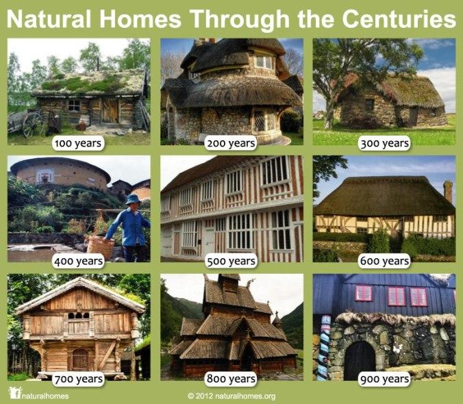 trajnost, kvaliteta, koliko časa zdrži naravna hiša, naravna gradnja, gradnja z naravnimi materiali